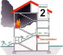 verhalten im brandfall freiwillige feuerwehr obsteig. Black Bedroom Furniture Sets. Home Design Ideas
